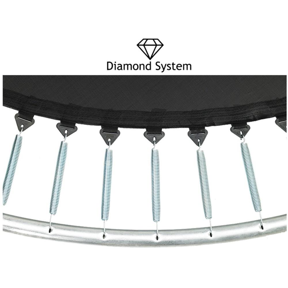 Diamant Systeem Etan Premium Gold